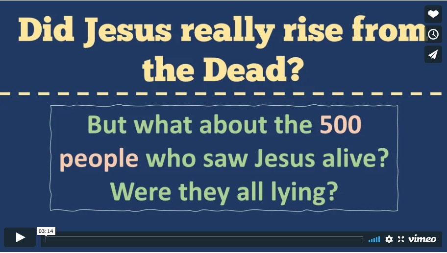 Resurrection Debate Lesson