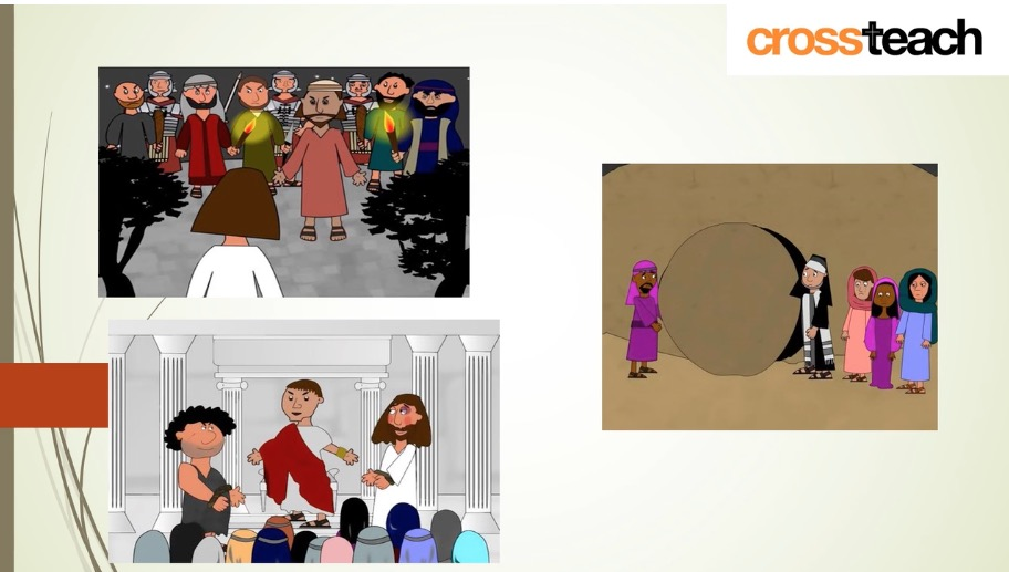 Easter Lesson Video 2 – Main Activities