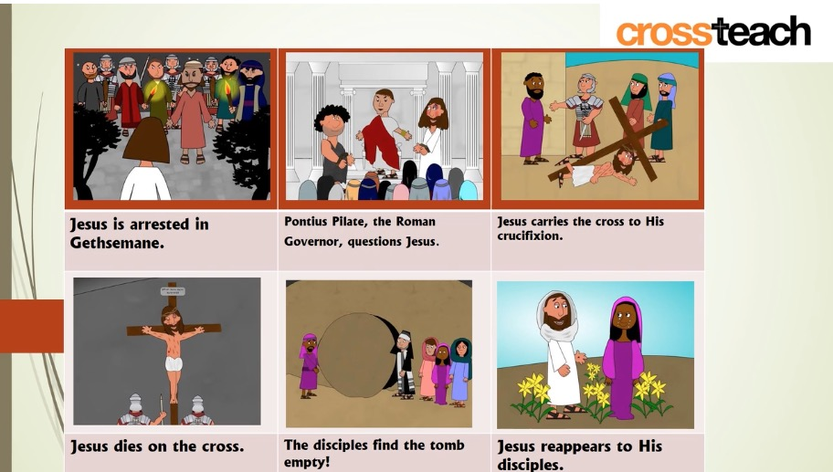 Easter Lesson Video 3 – Reflection Activities