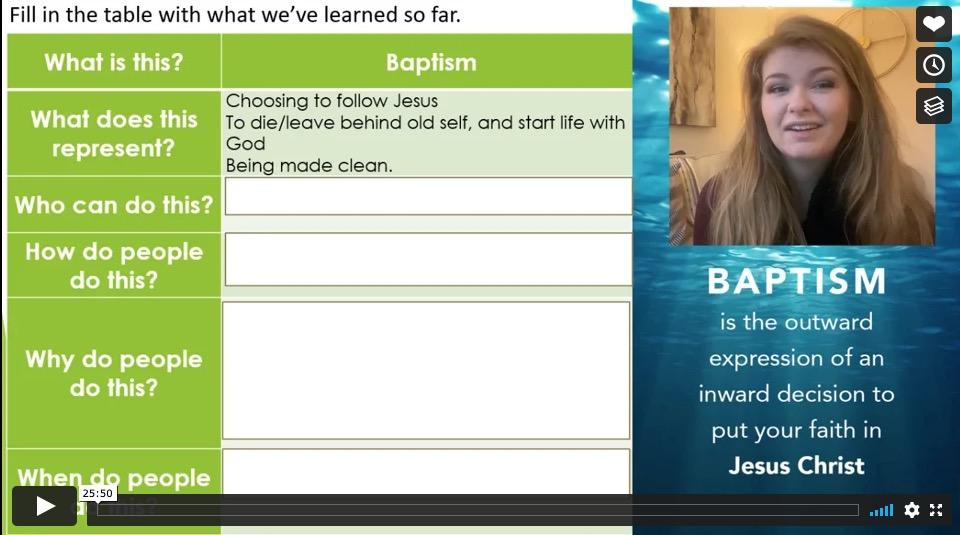 Sacraments – Baptism and Communion Video Lesson